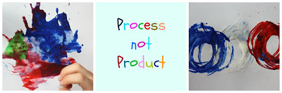 Process not product banner collage final