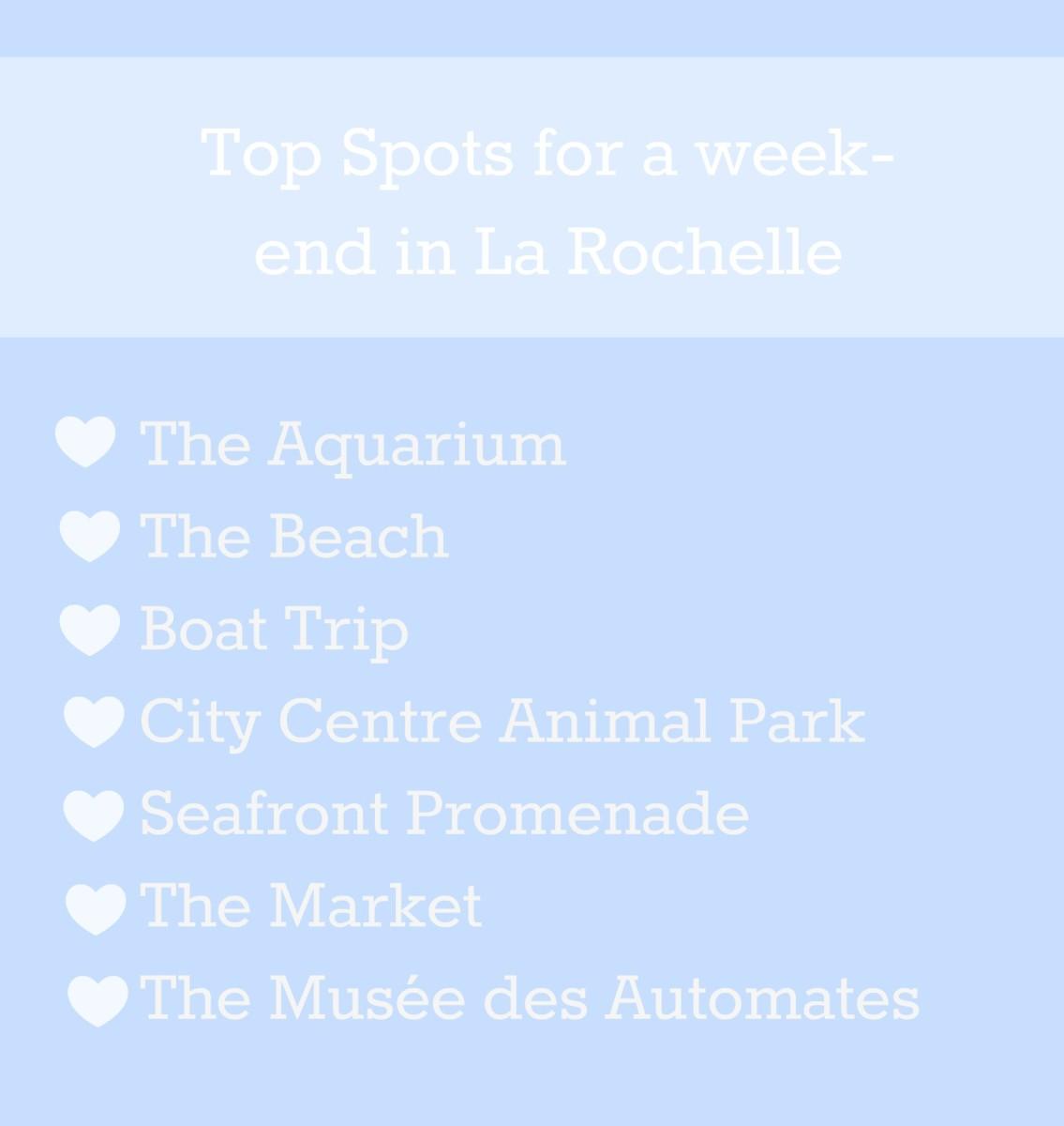 Top spots - La Rochelle